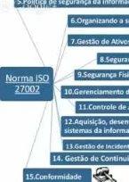 Normas da Família ISO 27000