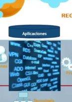 Estándares Seguridad de la Informácion ISO 27001